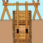 реставрация колодцев Киржач